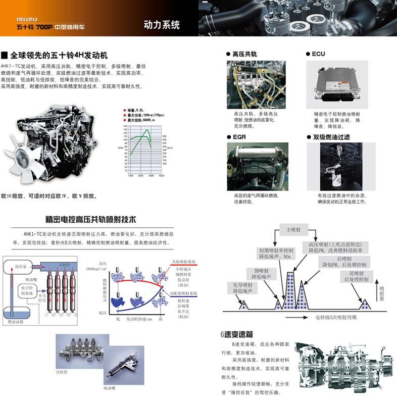 五十铃4H发动机介绍